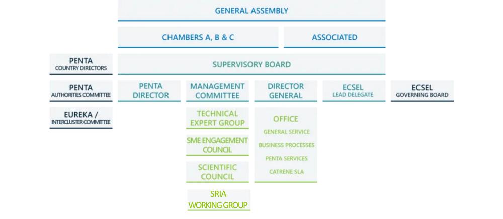 AENEAS organisation